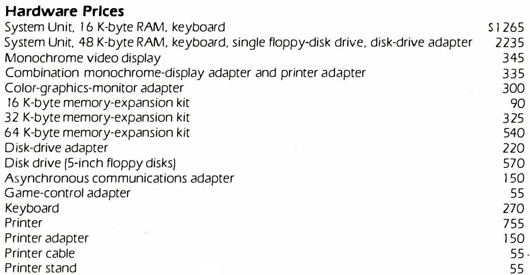 IBM-PC-Hardware-price