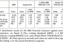IBM-PC-BASIC-speed