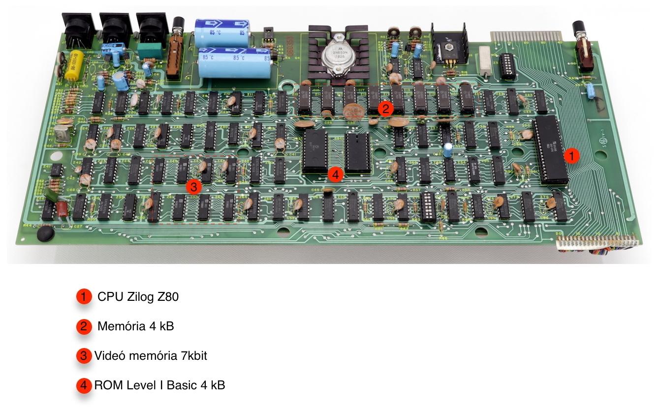 TRS-80 alaplap